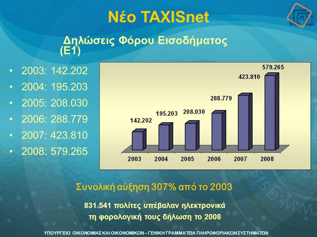 831.541 πολίτες υπέβαλαν ηλεκτρονικά τη φορολογική τους δήλωση το 2008