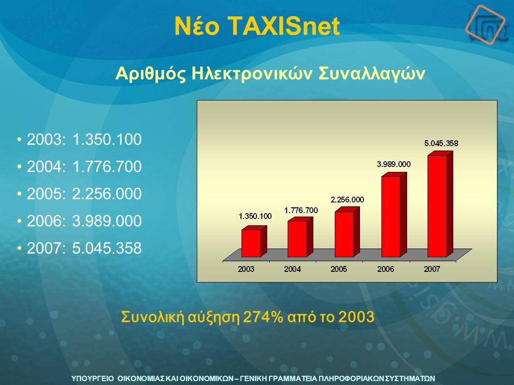 Νέο TAXISnet Αριθμός Ηλεκτρονικών Συναλλαγών 2003: 1.350.100