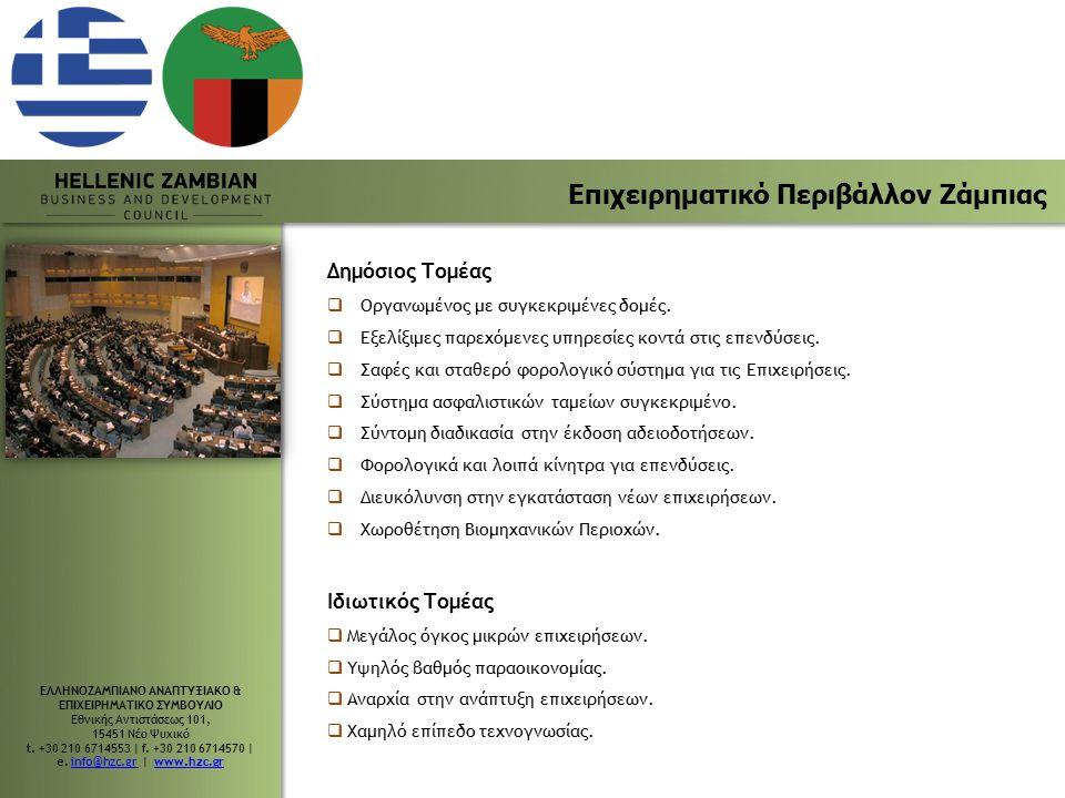 Επιχειρηματικό Περιβάλλον Ζάμπιας