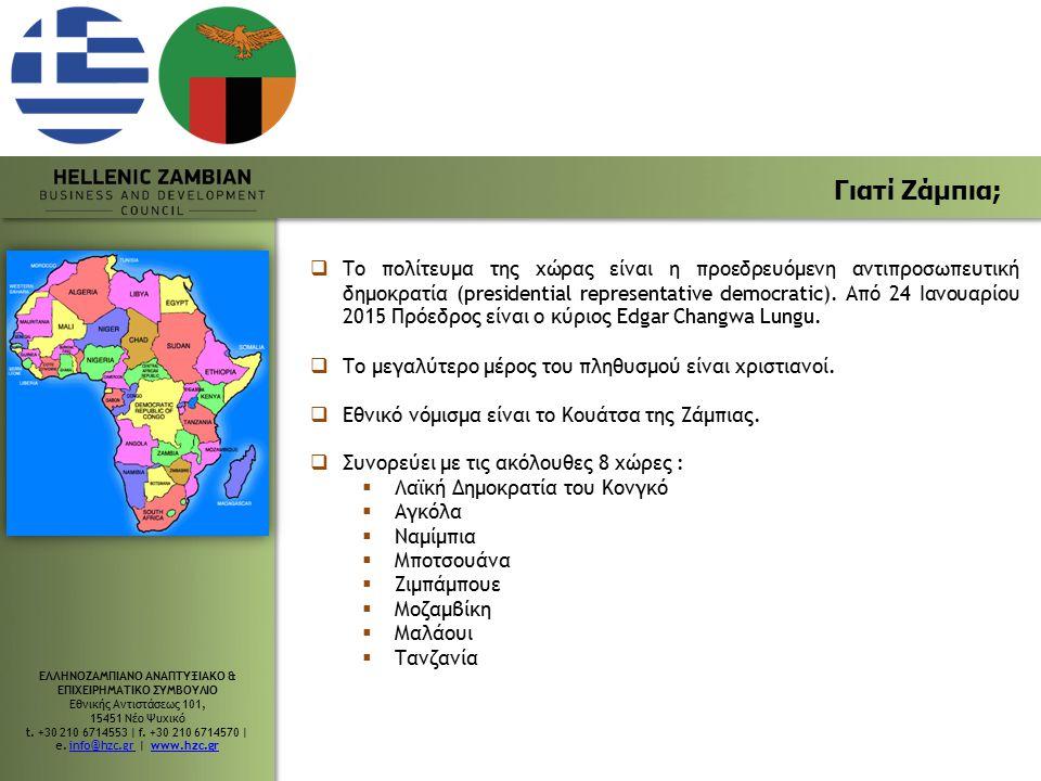 Γιατί Ζάμπια;