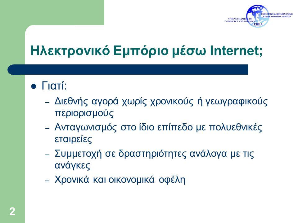Ηλεκτρονικό Εμπόριο μέσω Internet;