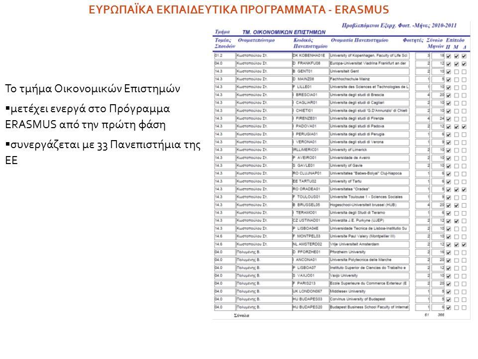 ΕΥΡΩΠΑΪΚΑ ΕΚΠΑΙΔΕΥΤΙΚΑ ΠΡΟΓΡΑΜΜΑΤΑ - ERASMUS