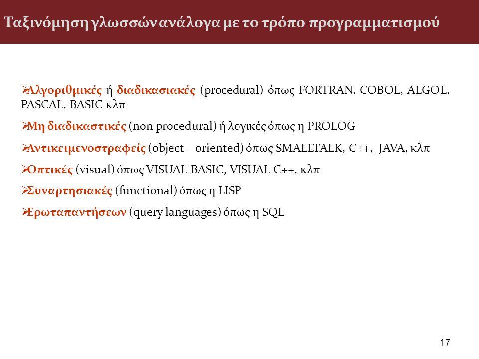 Ταξινόμηση γλωσσών ανάλογα με το τρόπο προγραμματισμού