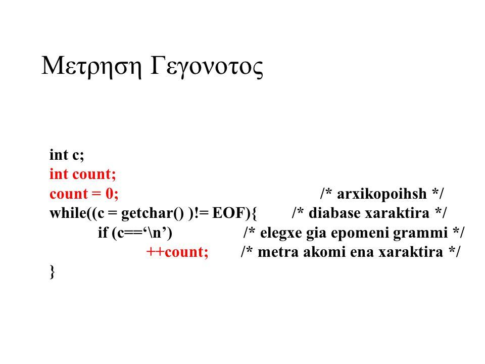 Μετρηση Γεγονοτος int c; int count; count = 0; /* arxikopoihsh */