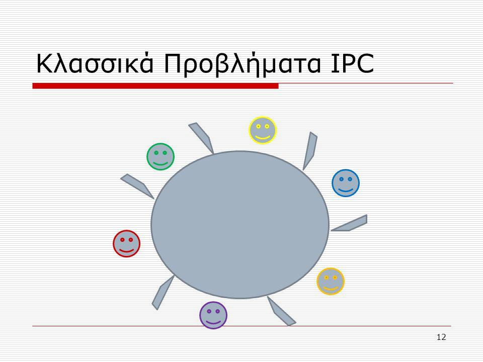 Κλασσικά Προβλήματα IPC
