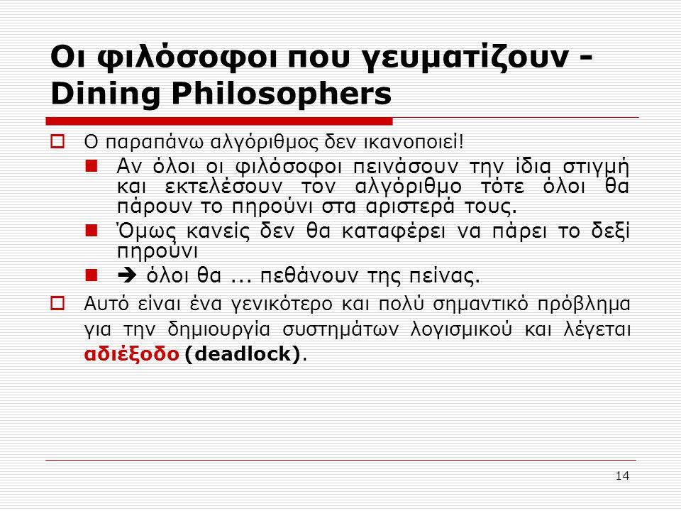 Οι φιλόσοφοι που γευματίζουν - Dining Philosophers