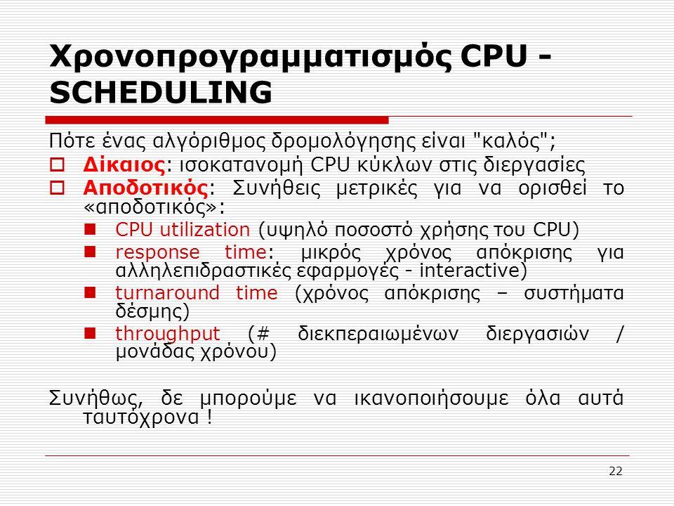Χρονοπρογραμματισμός CPU - SCHEDULING