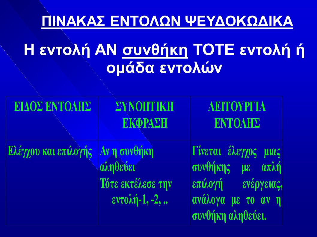 Η εντολή ΑΝ συνθήκη ΤΟΤΕ εντολή ή ομάδα εντολών