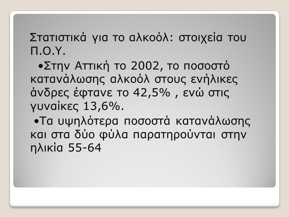 Στατιστικά για το αλκοόλ: στοιχεία του Π. Ο. Υ