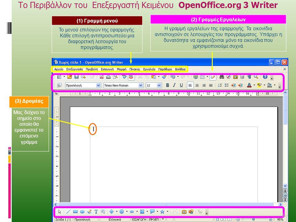Το Περιβάλλον του Επεξεργαστή Κειμένου OpenOffice.org 3 Writer