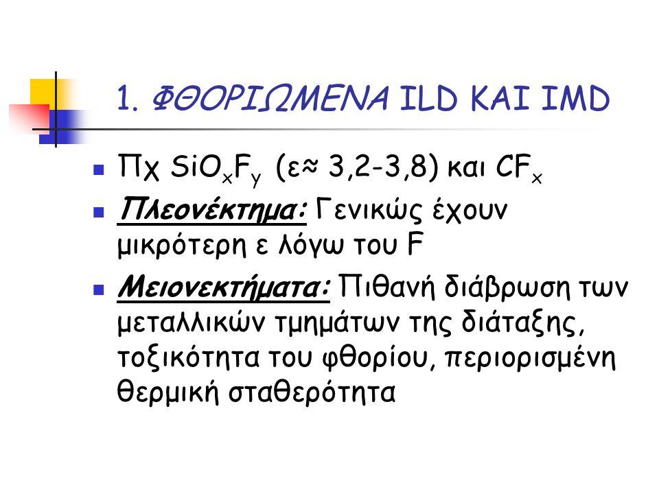 1. ΦΘΟΡΙΩΜΕΝΑ ILD ΚΑΙ IMD Πχ SiOxFy (ε≈ 3,2-3,8) και CFx