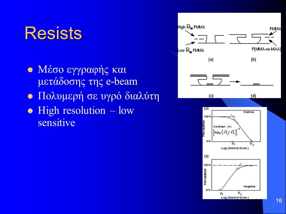 Resists Μέσο εγγραφής και μετάδοσης της e-beam