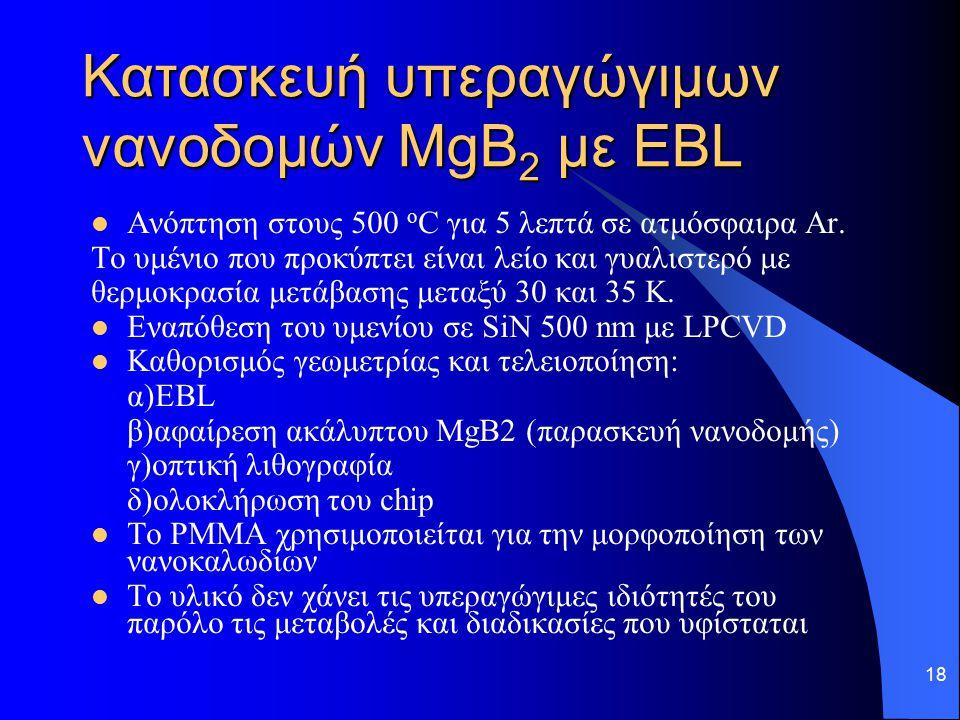 Κατασκευή υπεραγώγιμων νανοδομών MgB2 με EBL