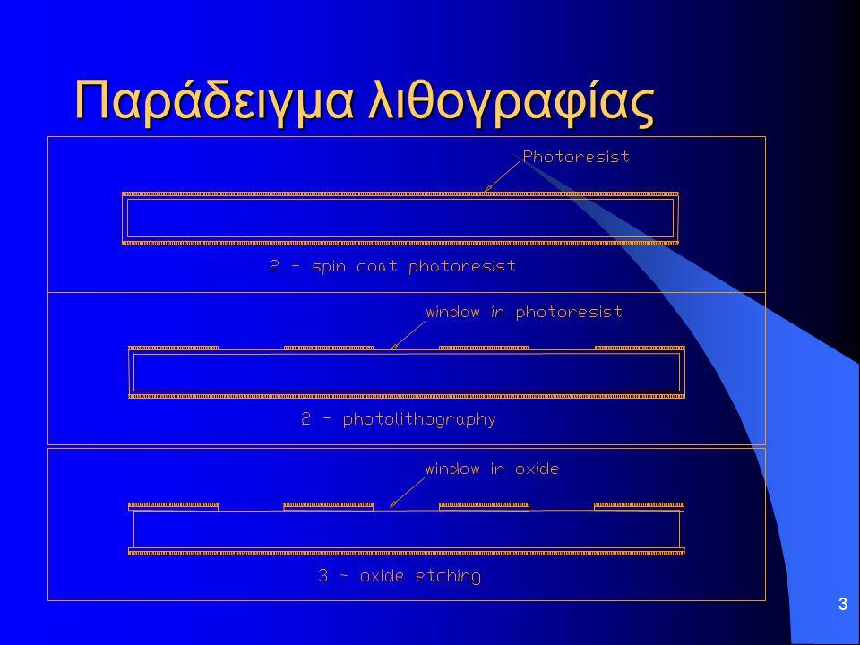 Παράδειγμα λιθογραφίας