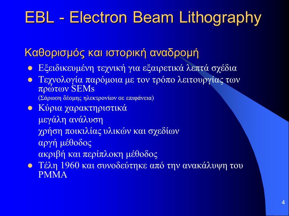 EBL - Electron Beam Lithography Καθορισμός και ιστορική αναδρομή