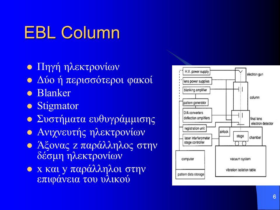 EBL Column Πηγή ηλεκτρονίων Δύο ή περισσότεροι φακοί Blanker Stigmator