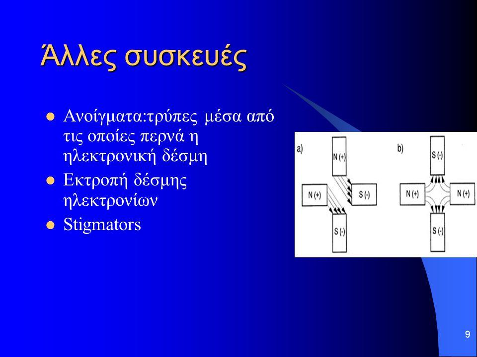 Άλλες συσκευές Ανοίγματα:τρύπες μέσα από τις οποίες περνά η ηλεκτρονική δέσμη. Εκτροπή δέσμης ηλεκτρονίων.