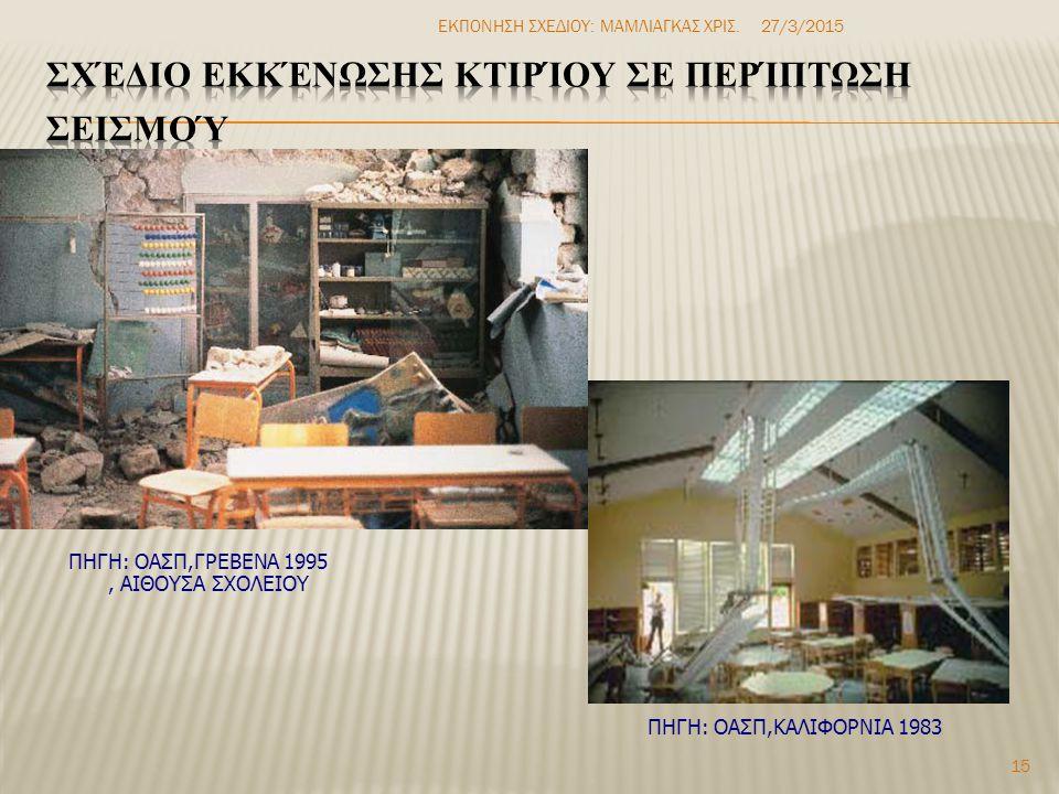 Σχέδιο Εκκένωσης κτιρίου σε περίπτωση σεισμού