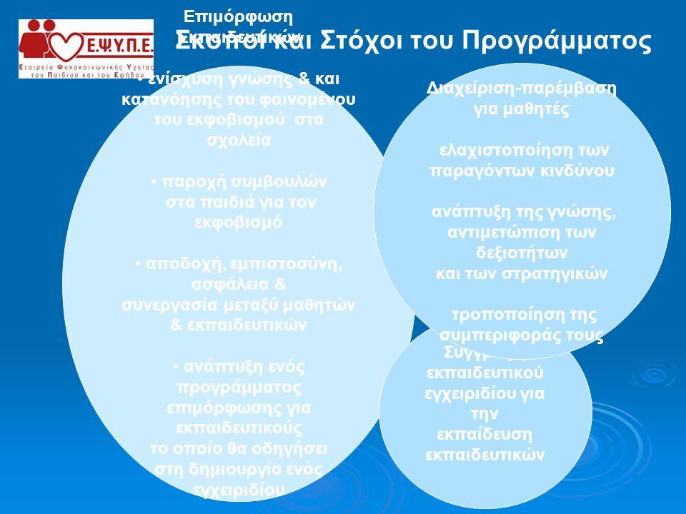 Σκοποί και Στόχοι του Προγράμματος