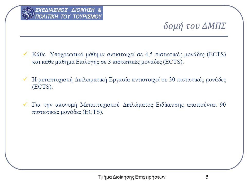 πρόγραμμα σπουδών δομή του ΔΜΠΣ
