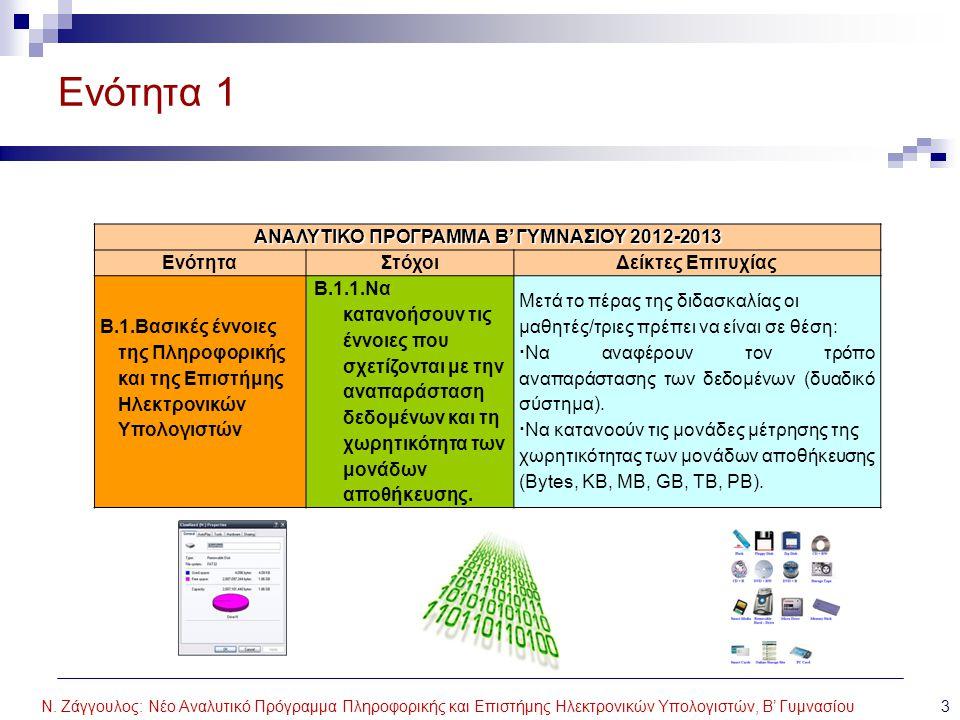 ΑΝΑΛΥΤΙΚΟ ΠΡΟΓΡΑΜΜΑ Β' ΓΥΜΝΑΣΙΟΥ 2012-2013