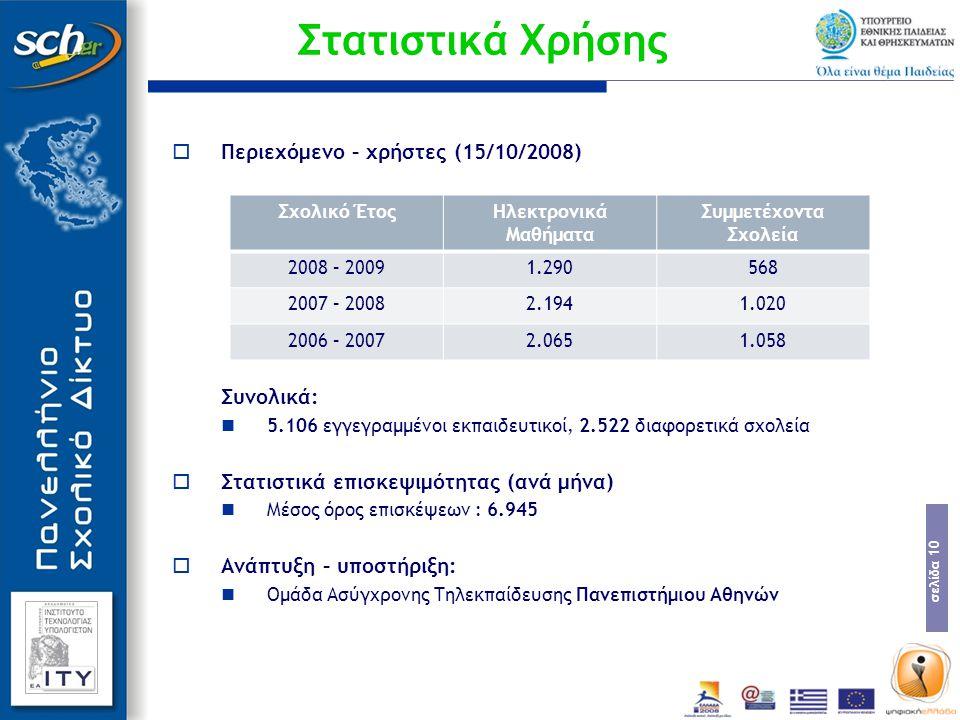 Στατιστικά Χρήσης Περιεχόμενο – χρήστες (15/10/2008) Συνολικά: