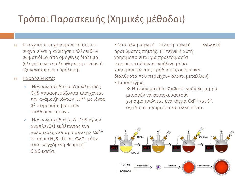 Τρόποι Παρασκευής (Χημικές μέθοδοι)