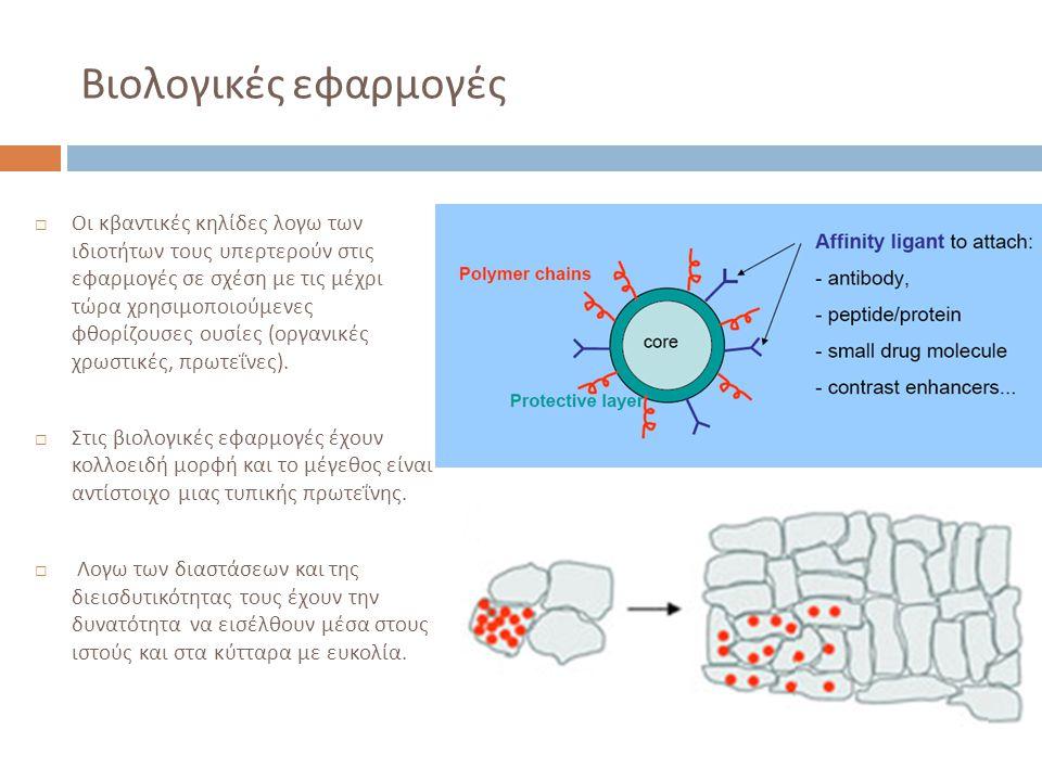 Βιολογικές εφαρμογές