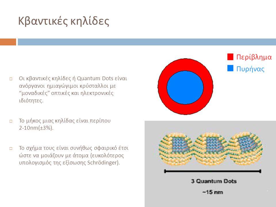 Κβαντικές κηλίδες Οι κβαντικές κηλίδες ή Quantum Dots είναι ανόργανοι ημιαγώγιμοι κρύσταλλοι με μοναδικές οπτικές και ηλεκτρονικές ιδιότητες.