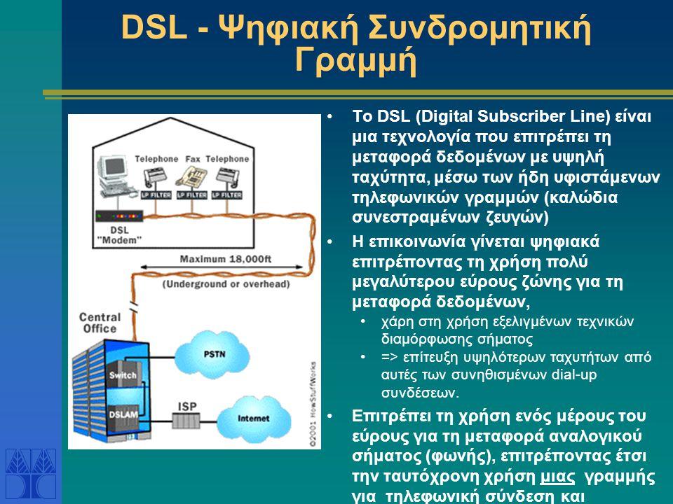 DSL - Ψηφιακή Συνδρομητική Γραμμή