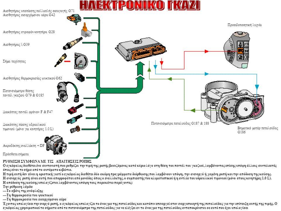 Αισθητήρας υποπίεσης πολλαπλής εισαγωγής G71