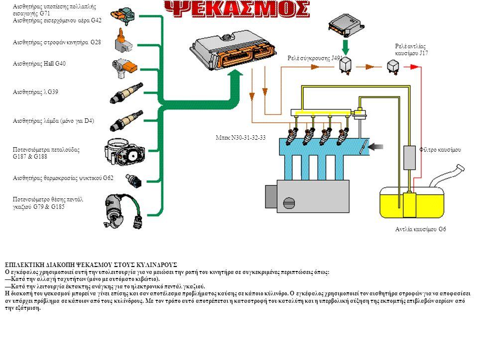 Αισθητήρας υποπίεσης πολλαπλής