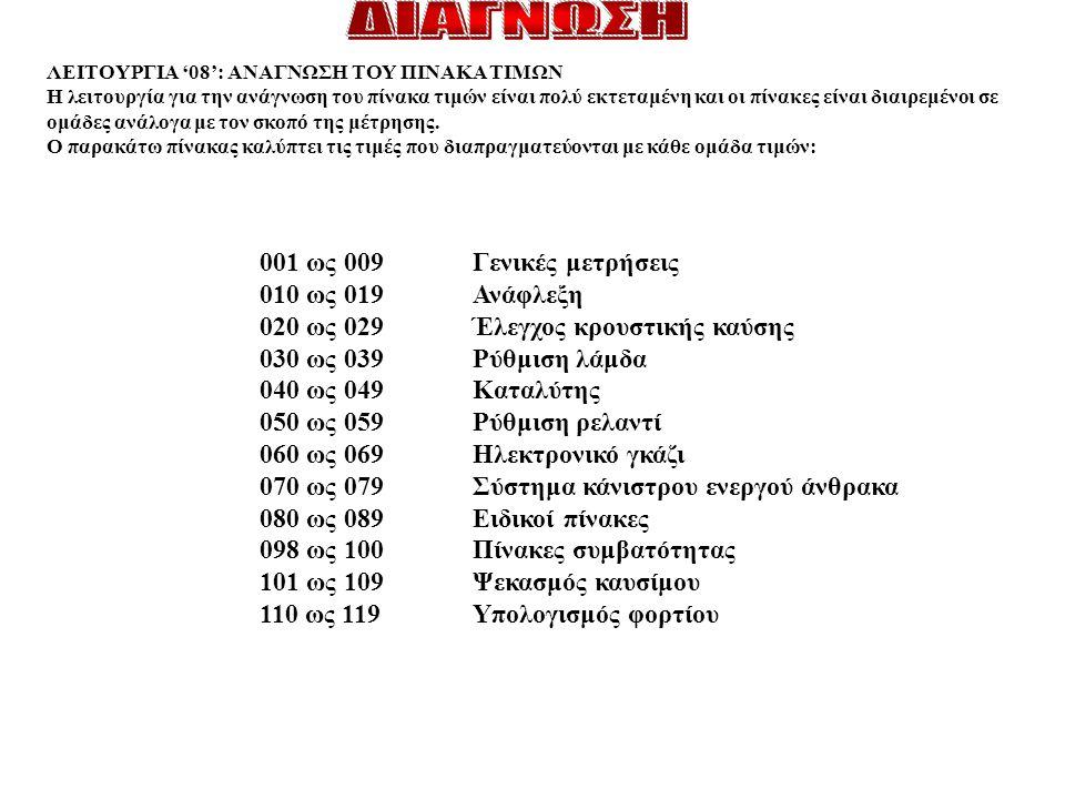 020 ως 029 Έλεγχος κρουστικής καύσης 030 ως 039 Ρύθμιση λάμδα