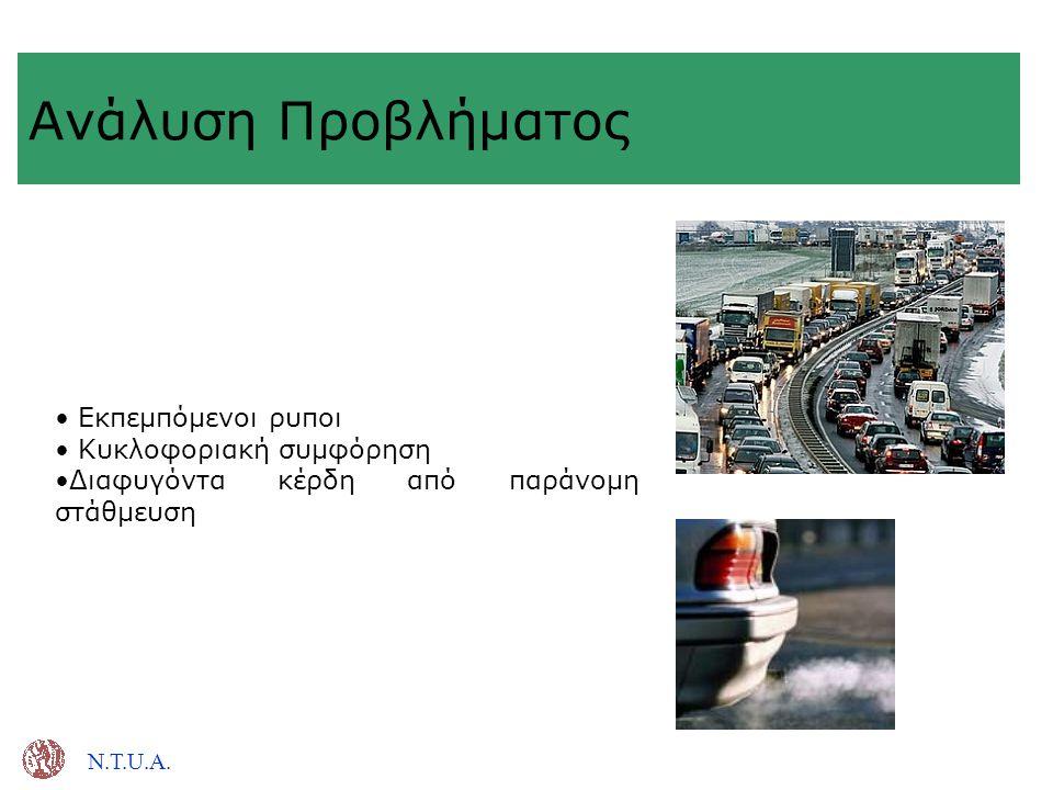 Ανάλυση Προβλήματος Εκπεμπόμενοι ρυποι Κυκλοφοριακή συμφόρηση
