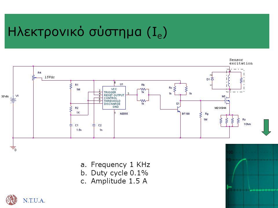 Ηλεκτρονικό σύστημα (Ie)