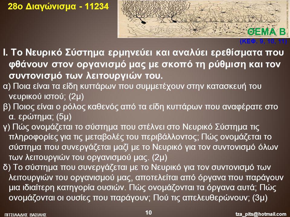 28o Διαγώνισμα - 11234 ΘΕΜΑ Β. (ΚΕΦ. 9, 10, 11)