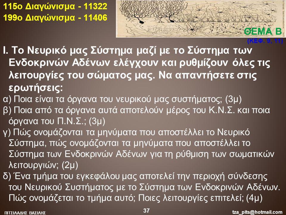 115o Διαγώνισμα - 11322 199o Διαγώνισμα - 11406. ΘΕΜΑ Β. (ΚΕΦ. 9, 11)