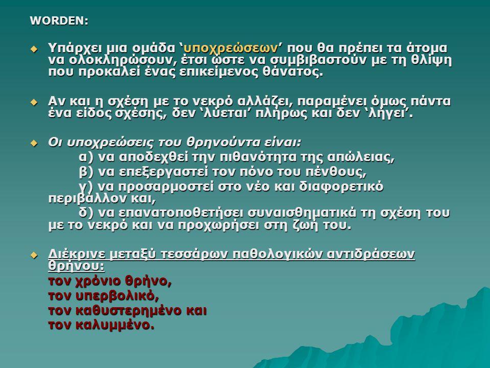 Οι υποχρεώσεις του θρηνούντα είναι: