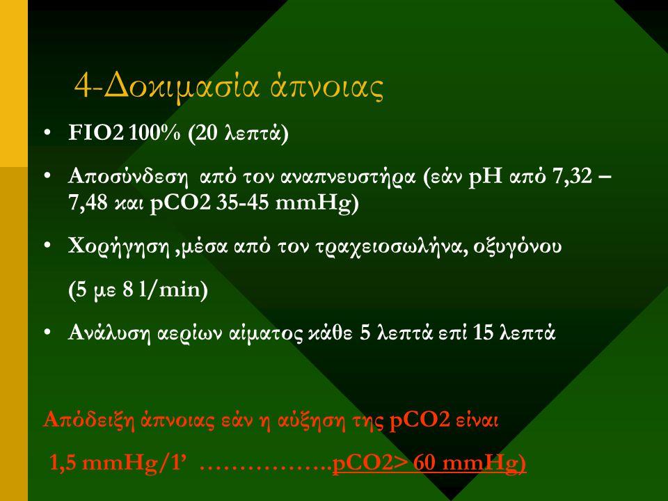 4-Δοκιμασία άπνοιας FIO2 100% (20 λεπτά)
