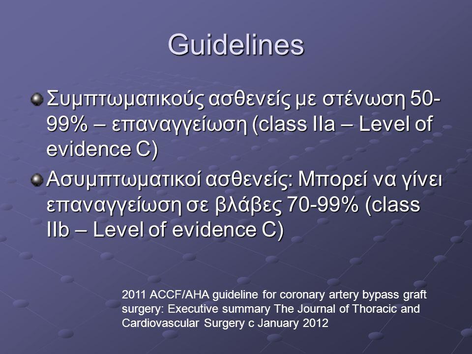 Guidelines Συμπτωματικούς ασθενείς με στένωση 50-99% – επαναγγείωση (class IIa – Level of evidence C)