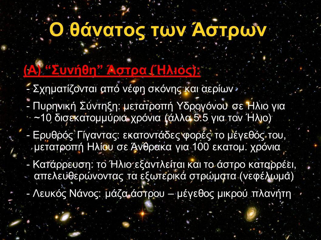 Ο θάνατος των Άστρων (Α) Συνήθη Άστρα (Ήλιος):