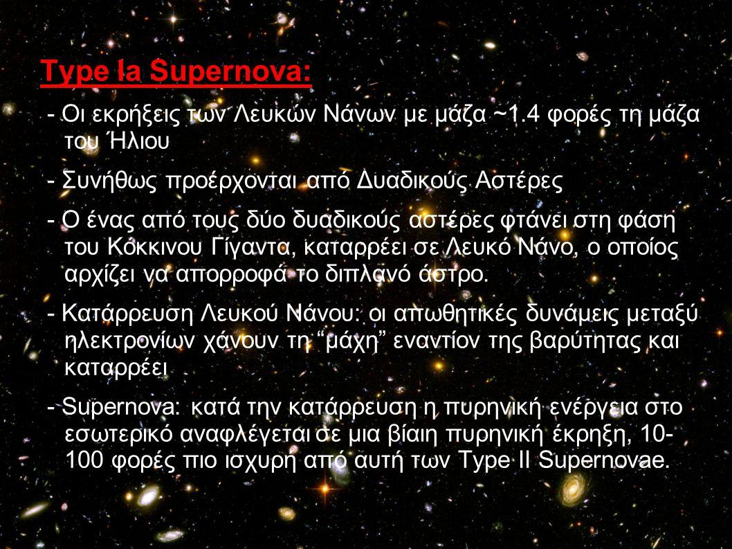 Type Ia Supernova: - Οι εκρήξεις των Λευκών Νάνων με μάζα ~1.4 φορές τη μάζα του Ήλιου. - Συνήθως προέρχονται από Δυαδικούς Αστέρες.