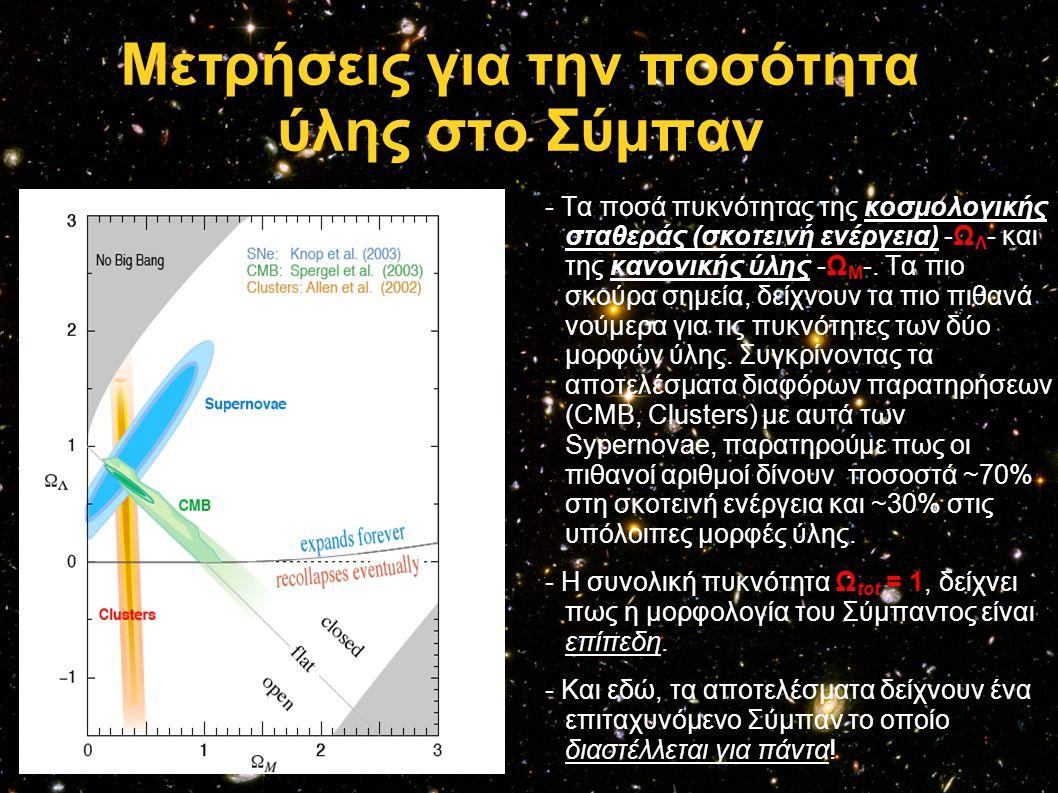Μετρήσεις για την ποσότητα ύλης στο Σύμπαν