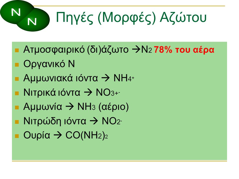 Πηγές (Μορφές) Αζώτου Ατμοσφαιρικό (δι)άζωτο N2 78% του αέρα