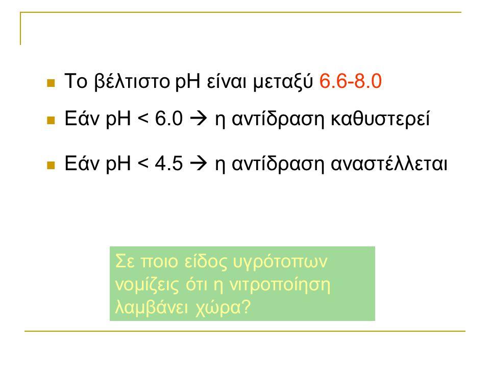 Το βέλτιστο pH είναι μεταξύ 6.6-8.0
