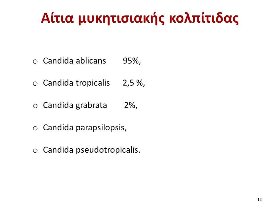 Συμπτώματα μυκητιασιακής κολπίτιδας