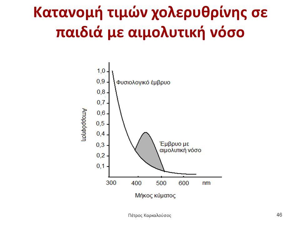 Η κρεατινίνη στο αμνιακό υγρό