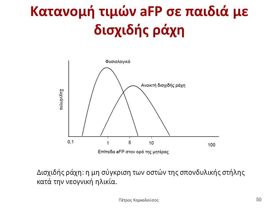 Σχέση λεκιθίνης/σφιγγομυελίνης