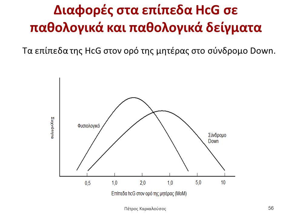 Διαφορές στα επίπεδα Ε3 σε παθολογικά και παθολογικά δείγματα
