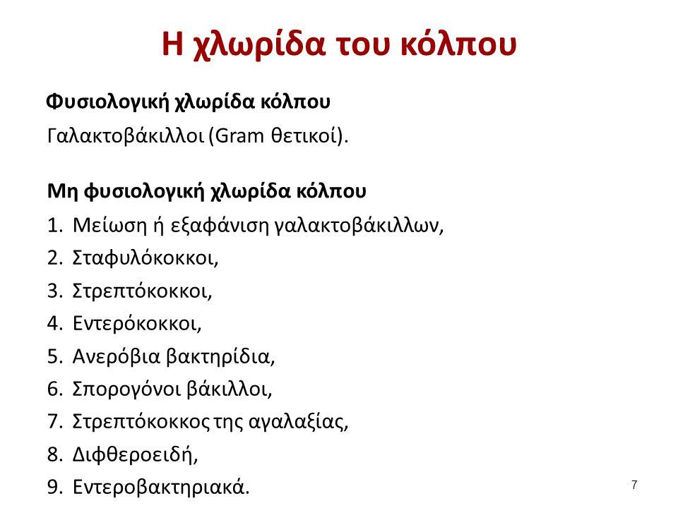 Χρώση Gram Εργαστήριο βιολογικών υγρών – ΤΕΙ Αθηνών
